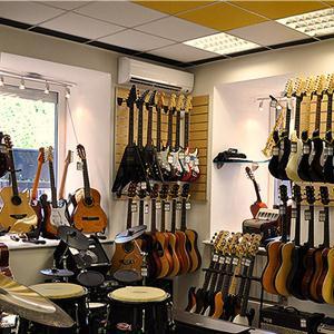Музыкальные магазины Терека